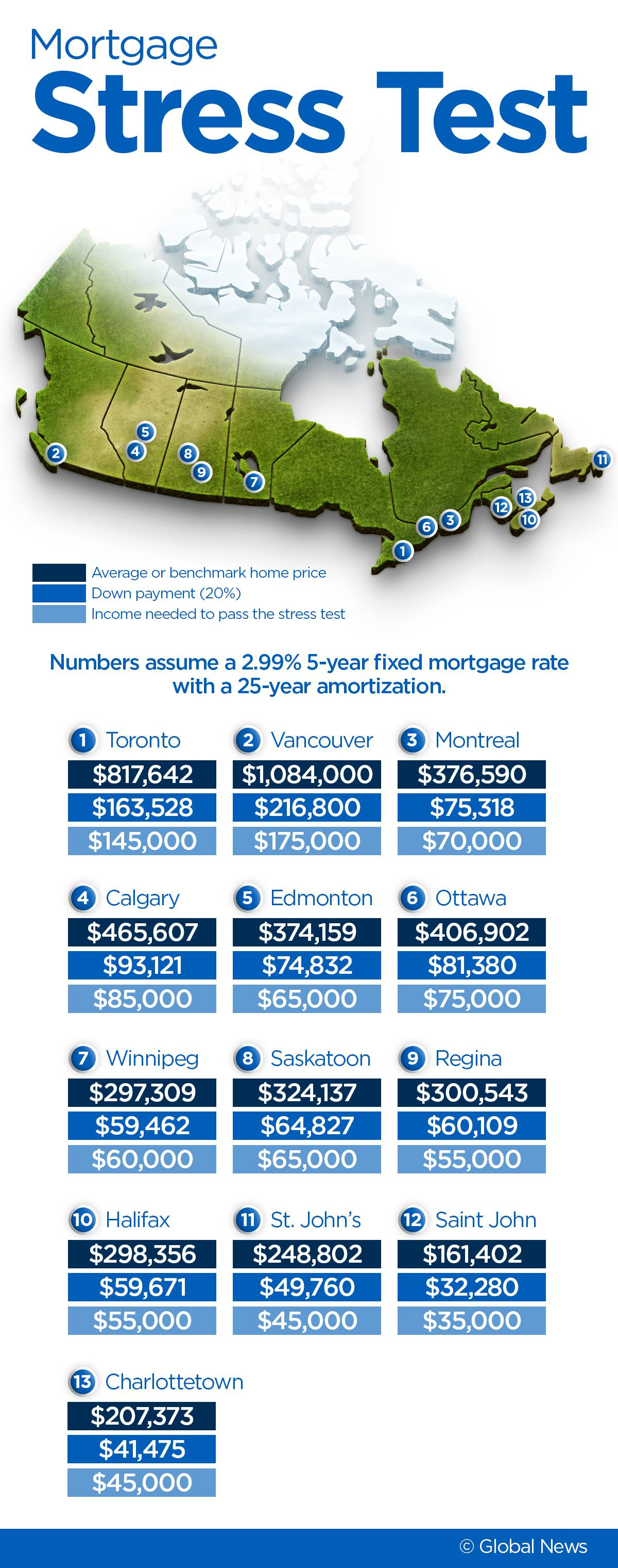 mortgage-stress-test_infographic
