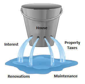 bucket-house-outflows.png